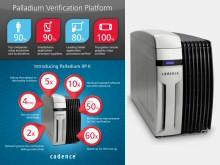 Cadence lance la plate-forme de vérification Palladium XP II