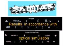 La simulation optique chez Continental avec OPTIS
