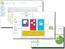 4CAD Group devient intégrateur des solutions de reporting d'entreprise INSIDE