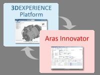 Aras et Elysium lancent un connecteur entre CATIA V6 et le PLM Aras Innovator