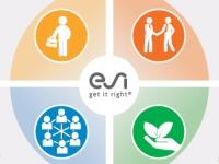 ESI Group formalise sa démarche de Responsabilité Sociétale d'Entreprise (RSE)