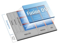 Cadence lance son nouveau DSP Cadence Tensilica Fusion G3