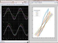Cadence et Mathworks : partenariat autour de PSpice, MATLAB et Simulink
