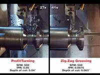 FAO ESPRIT : Le temps de cycle passe de 41 à 27 secondes