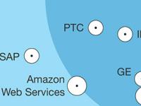 PTC reconnu comme leader des plateformes logicielles IoT par le cabinet Forrester