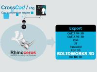 Datakit annonce un nouveau plug-in d'export SOLIDWORKS pour Rhino