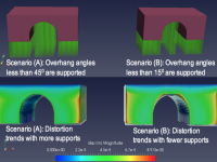 ANSYS acquiert 3DSIM, leader de la simulation pour la fabrication addtitive