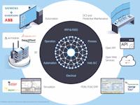 Installations industrielles : Aucotec dévoile sa plateforme d'ingénierie collaborative