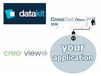 Datakit annonce la version 2018.3 de ses outils de conversion CAO