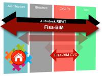 BIM : FAUCONNET Ingénierie lance Fisa-BiM CVC X-Cross
