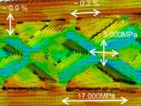 SIGMASOFT aide à optimiser les propriétés mécaniques des pièces