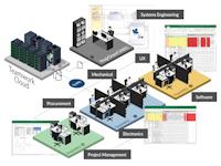 Ingénierie Système : Maplesoft annonce MapleMBSE 2019.0
