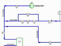 P&ID: Cad Shroer permet la création de diagrammes P&ID de flux intelligents