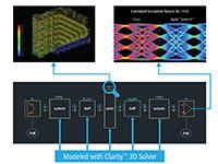 Cadence annonce 3D Clarity Solver, un nouvel outil d'analyse et de conception