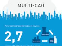 CAO.fr co-animera avec PTC un webinaire sur la gestion PDM multi‑CAO