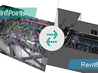 Elysium : Nouvelle Fonctionnalité pour la Modélisation Directe dans  Autodesk Revit