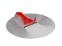 EMC3 Consulting interviendra à la journée simulation céramiques