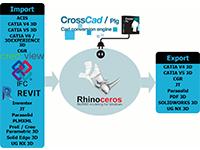 Datakit enrichit sa gamme de plug-ins pour Rhino