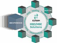 Les Solutions Elysium Supporte la Plateforme 3DEXPERIENCE de Dassault Systèmes