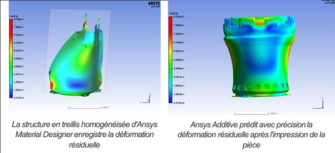 Ansys et Siemens Energy rendent la fabrication additive plus accessible pour leurs clients