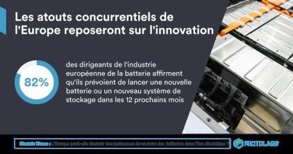 A l'ère de l'électrique, L'Europe peut-elle devenir une des premières puissances mondiales de la production de batteries ?