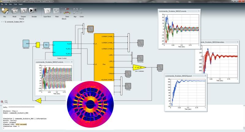 Simulation électromagnétique : Altair annonce Flux 12 3 - CAO fr